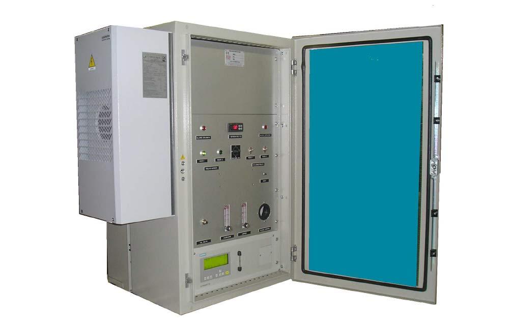 sistemi controllo biogas