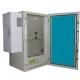 sistemi controllo di biogas